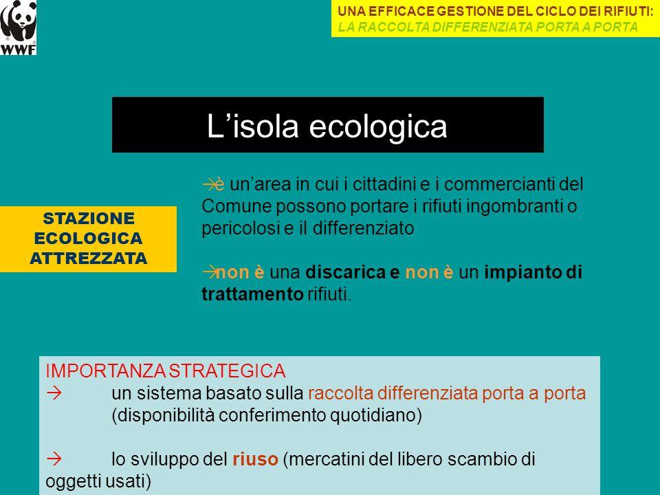 Lisola ecologica è unarea in cui i cittadini e i commercianti del Comune possono portare i rifiuti ingombranti o pericolosi e il differenziato non è u
