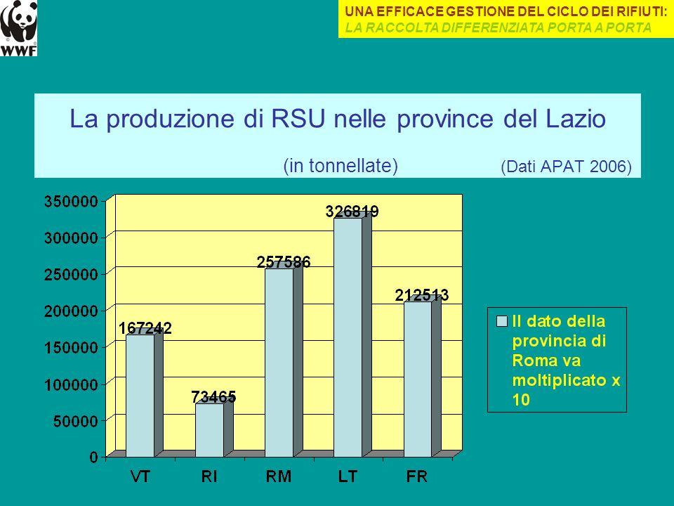 La produzione di RSU nelle province del Lazio (in tonnellate) (Dati APAT 2006) UNA EFFICACE GESTIONE DEL CICLO DEI RIFIUTI: LA RACCOLTA DIFFERENZIATA