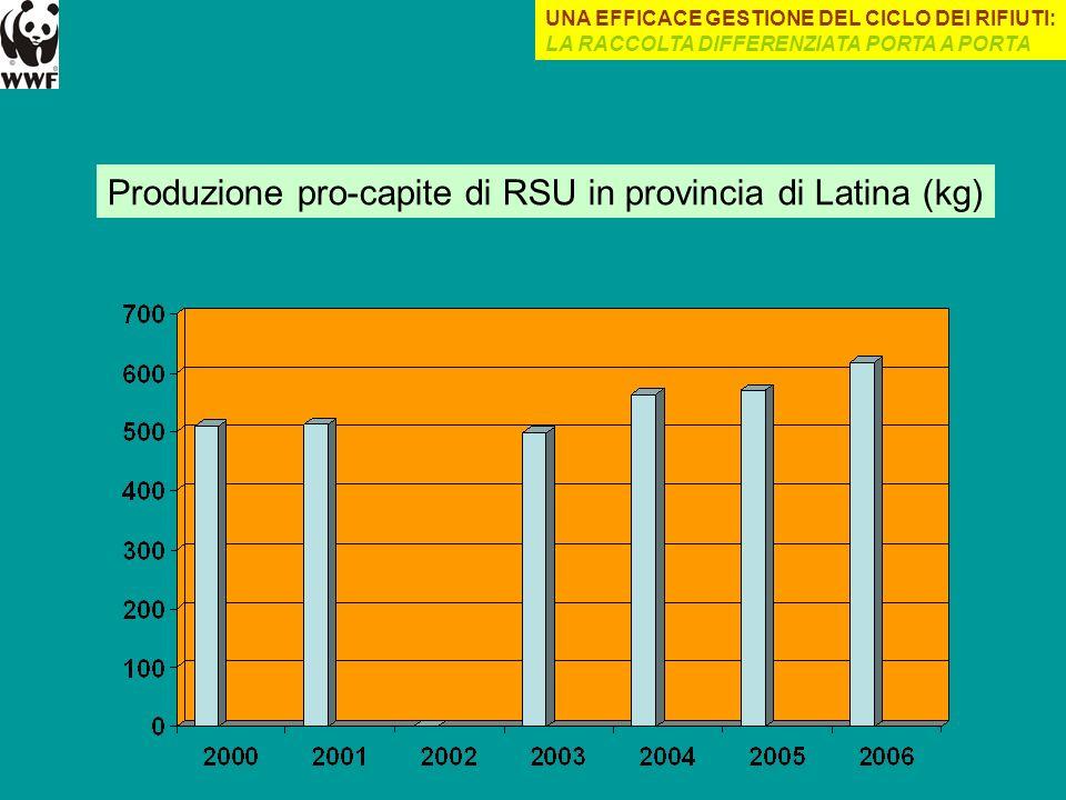 Produzione pro-capite di RSU in provincia di Latina (kg) UNA EFFICACE GESTIONE DEL CICLO DEI RIFIUTI: LA RACCOLTA DIFFERENZIATA PORTA A PORTA