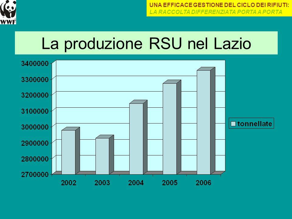 La produzione RSU nel Lazio UNA EFFICACE GESTIONE DEL CICLO DEI RIFIUTI: LA RACCOLTA DIFFERENZIATA PORTA A PORTA