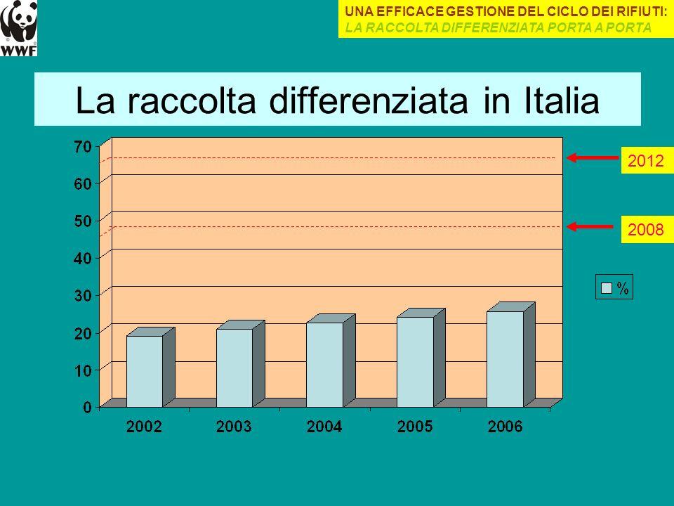 La raccolta differenziata in Italia UNA EFFICACE GESTIONE DEL CICLO DEI RIFIUTI: LA RACCOLTA DIFFERENZIATA PORTA A PORTA 2008 2012