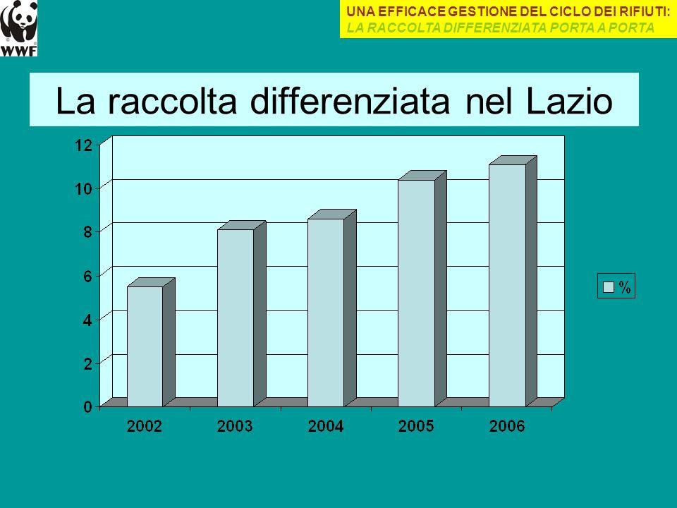 La raccolta differenziata nel Lazio UNA EFFICACE GESTIONE DEL CICLO DEI RIFIUTI: LA RACCOLTA DIFFERENZIATA PORTA A PORTA
