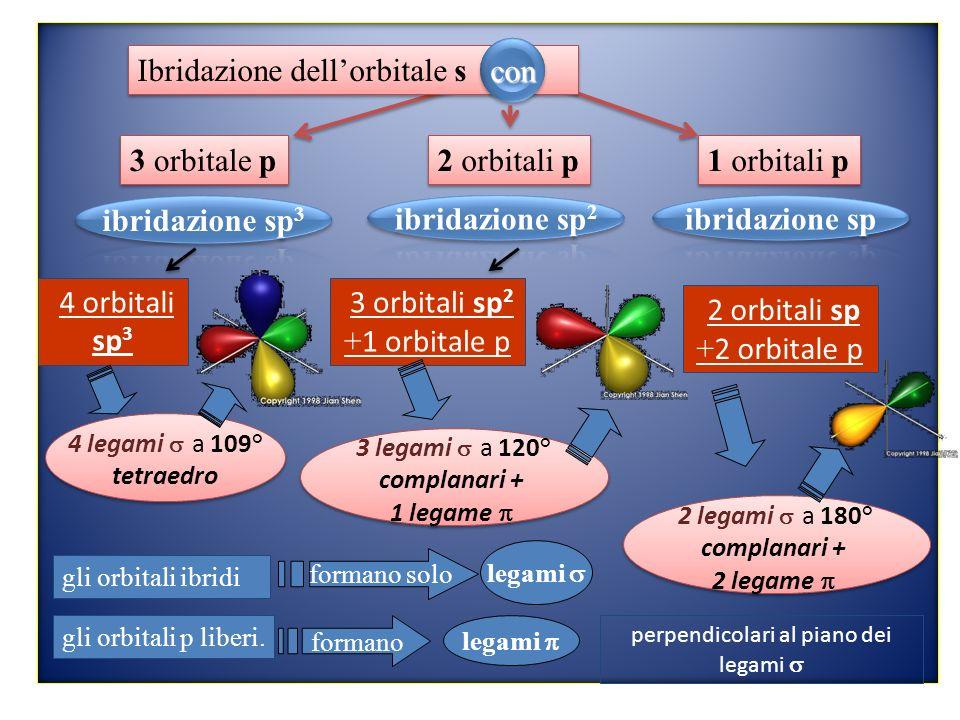 perpendicolari al piano dei legami gli orbitali ibridi gli orbitali p liberi.