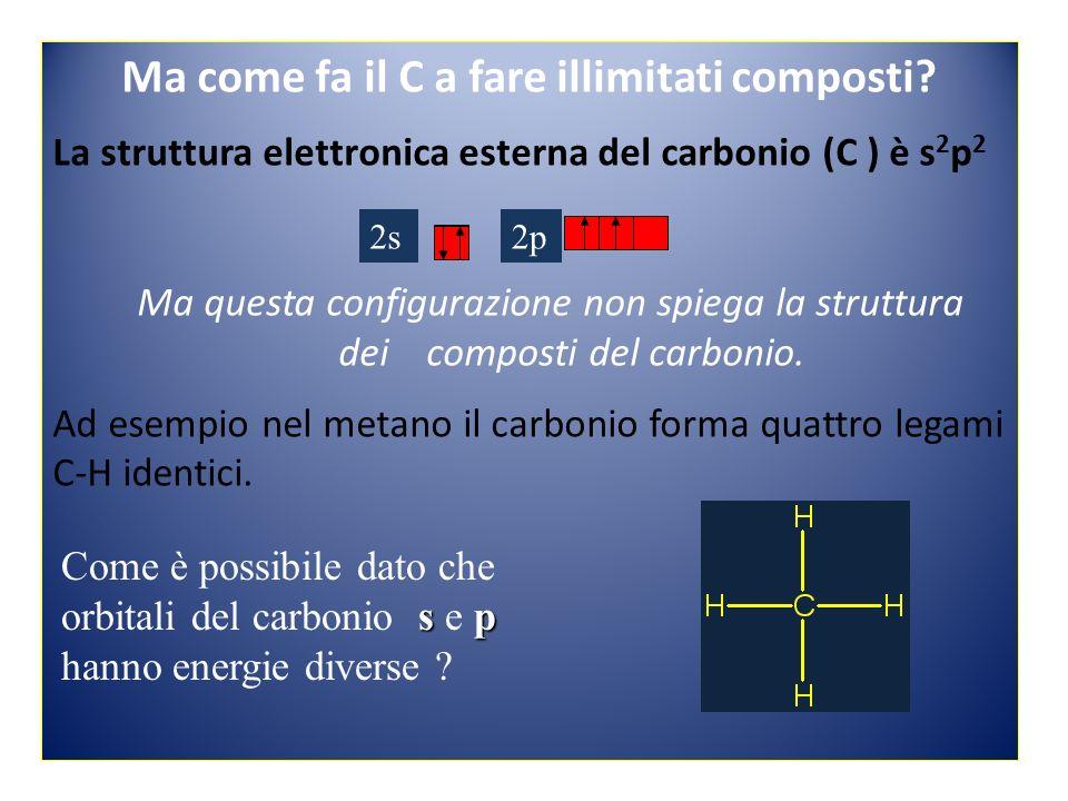 Ma come fa il C a fare illimitati composti.