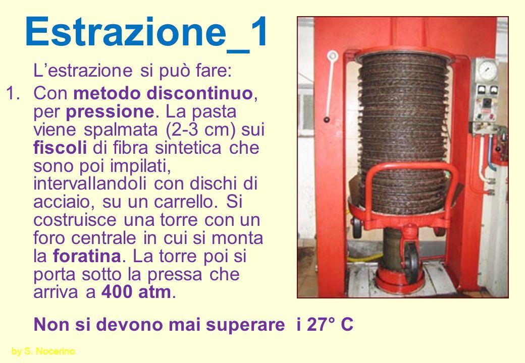 Estrazione_1 Lestrazione si può fare: 1.Con metodo discontinuo, per pressione. La pasta viene spalmata (2-3 cm) sui fiscoli di fibra sintetica che son