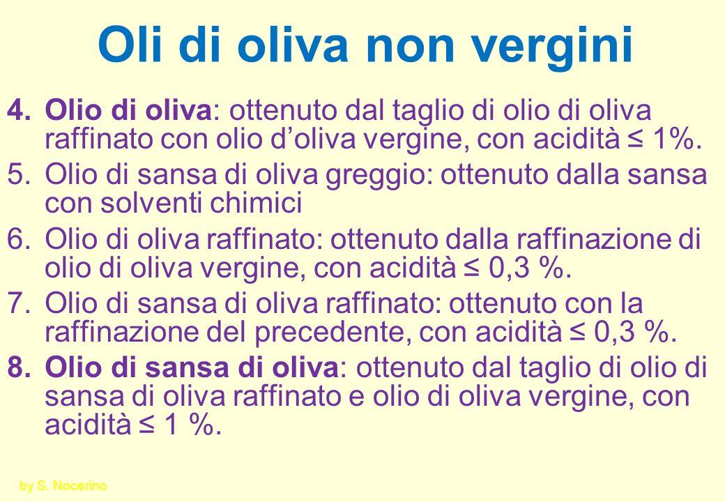 Oli di oliva non vergini 4.Olio di oliva: ottenuto dal taglio di olio di oliva raffinato con olio doliva vergine, con acidità 1%. 5.Olio di sansa di o