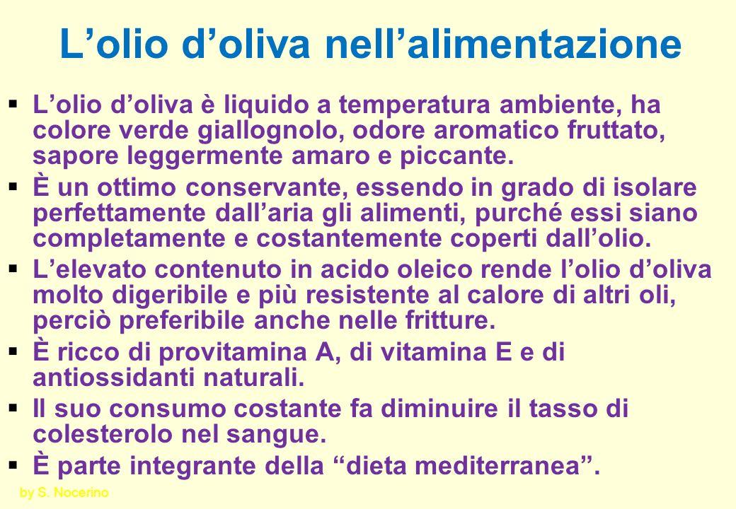 Lolio doliva nellalimentazione Lolio doliva è liquido a temperatura ambiente, ha colore verde giallognolo, odore aromatico fruttato, sapore leggerment
