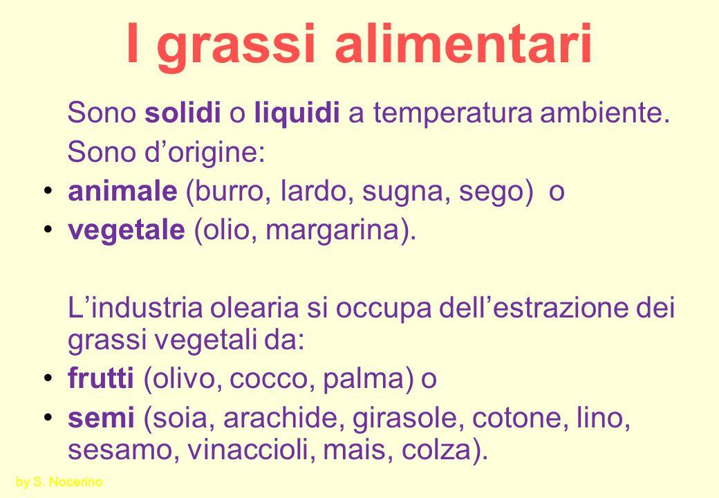 I grassi alimentari Sono solidi o liquidi a temperatura ambiente. Sono dorigine: animale (burro, lardo, sugna, sego) o vegetale (olio, margarina). Lin