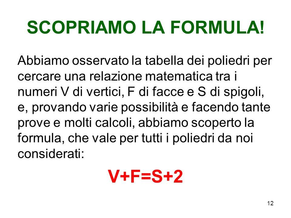 SCOPRIAMO LA FORMULA! Abbiamo osservato la tabella dei poliedri per cercare una relazione matematica tra i numeri V di vertici, F di facce e S di spig