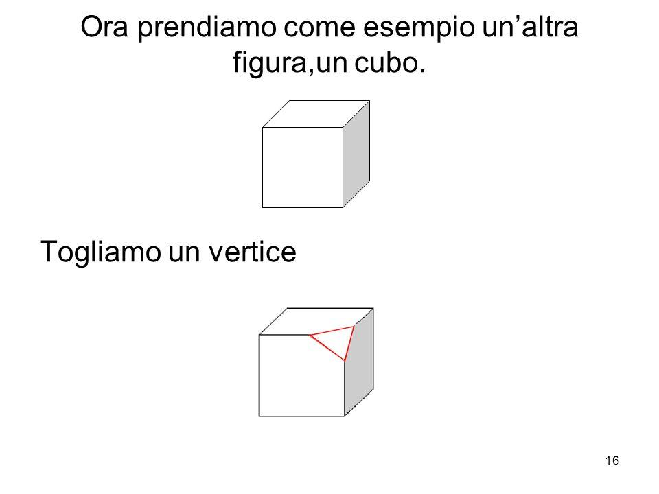 Ora prendiamo come esempio unaltra figura,un cubo. Togliamo un vertice 16