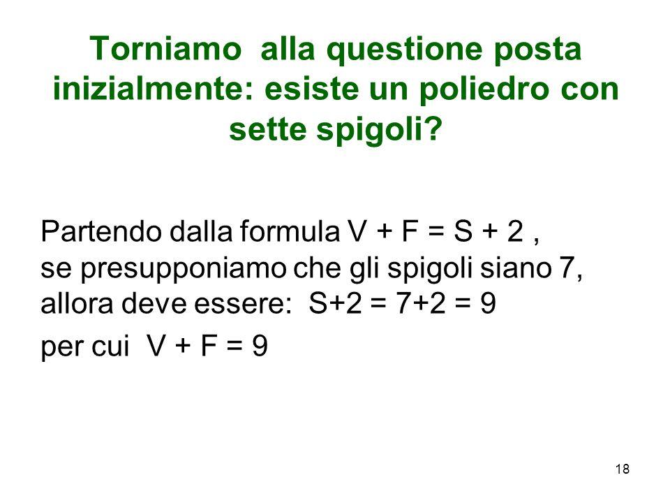 Torniamo alla questione posta inizialmente: esiste un poliedro con sette spigoli? Partendo dalla formula V + F = S + 2, se presupponiamo che gli spigo