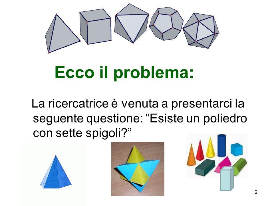 Ecco il problema: La ricercatrice è venuta a presentarci la seguente questione: Esiste un poliedro con sette spigoli? 2