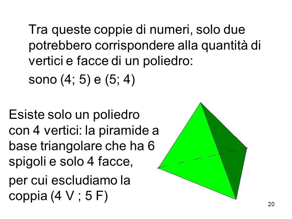 Tra queste coppie di numeri, solo due potrebbero corrispondere alla quantità di vertici e facce di un poliedro: sono (4; 5) e (5; 4) Esiste solo un po
