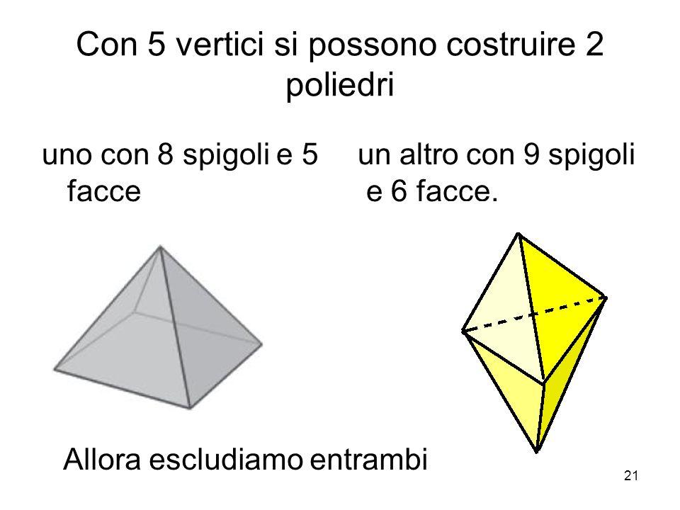 Con 5 vertici si possono costruire 2 poliedri uno con 8 spigoli e 5 facce un altro con 9 spigoli e 6 facce. Allora escludiamo entrambi 21