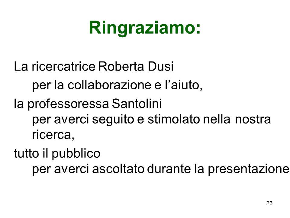 Ringraziamo: La ricercatrice Roberta Dusi per la collaborazione e laiuto, la professoressa Santolini per averci seguito e stimolato nella nostra ricer