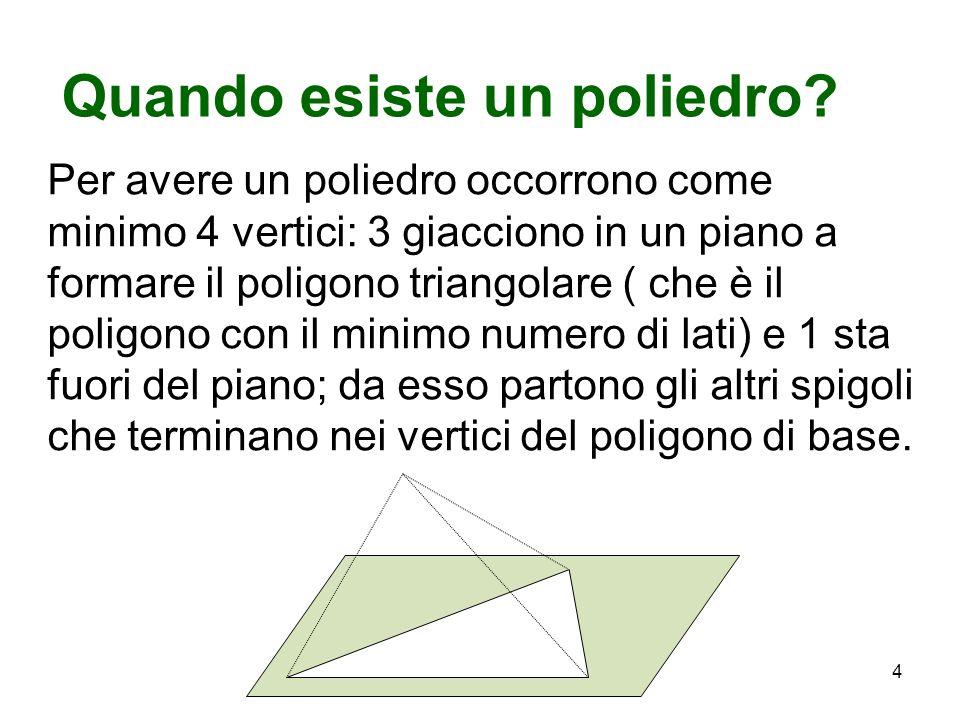 Quando esiste un poliedro? Per avere un poliedro occorrono come minimo 4 vertici: 3 giacciono in un piano a formare il poligono triangolare ( che è il