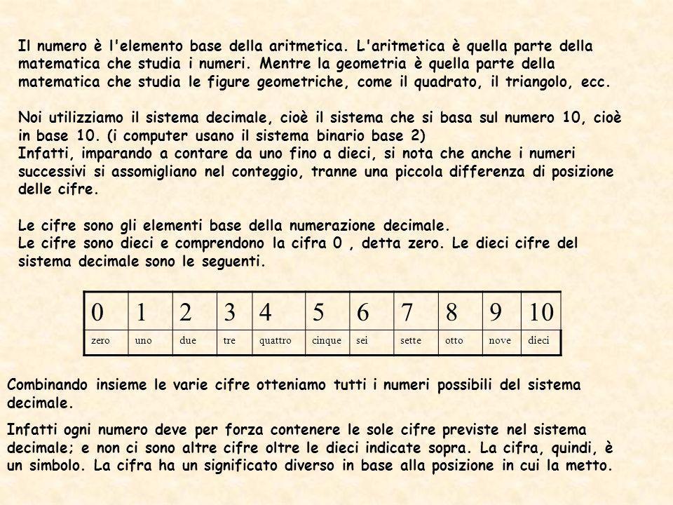 Il numero è l'elemento base della aritmetica. L'aritmetica è quella parte della matematica che studia i numeri. Mentre la geometria è quella parte del