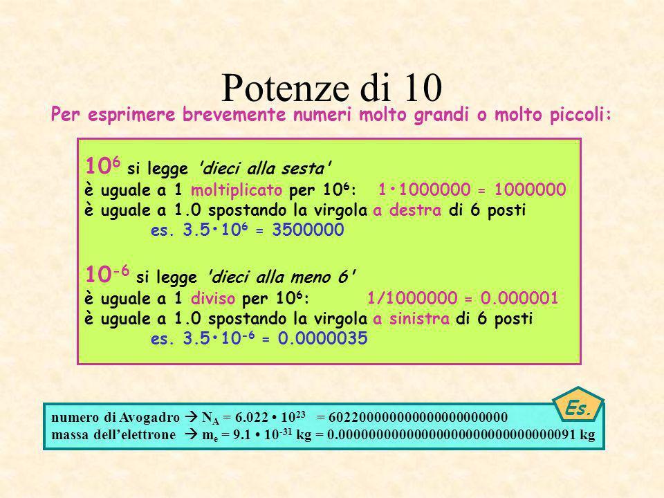Potenze di 10 Per esprimere brevemente numeri molto grandi o molto piccoli: 10 6 si legge 'dieci alla sesta' è uguale a 1 moltiplicato per 10 6 : 1100