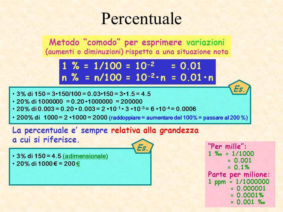 Percentuale Metodo comodo per esprimere variazioni (aumenti o diminuzioni) rispetto a una situazione nota 1 % = 1/100 = 10 -2 = 0.01 n % = n/100 = 10