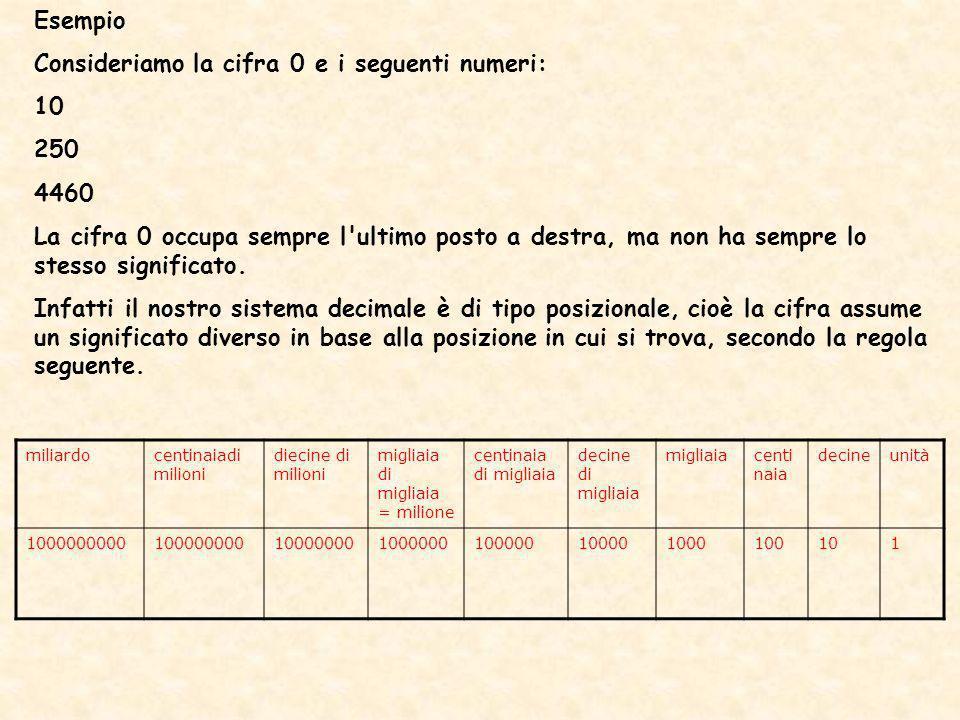 Esempio Consideriamo la cifra 0 e i seguenti numeri: 10 250 4460 La cifra 0 occupa sempre l'ultimo posto a destra, ma non ha sempre lo stesso signific