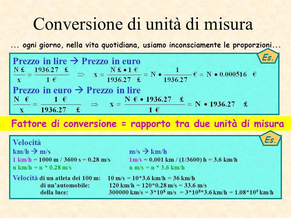 Conversione di unità di misura Velocità km/h m/sm/s km/h 1 km/h = 1000 m / 3600 s = 0.28 m/s1m/s = 0.001 km / (1/3600) h = 3.6 km/h n km/h = n * 0.28