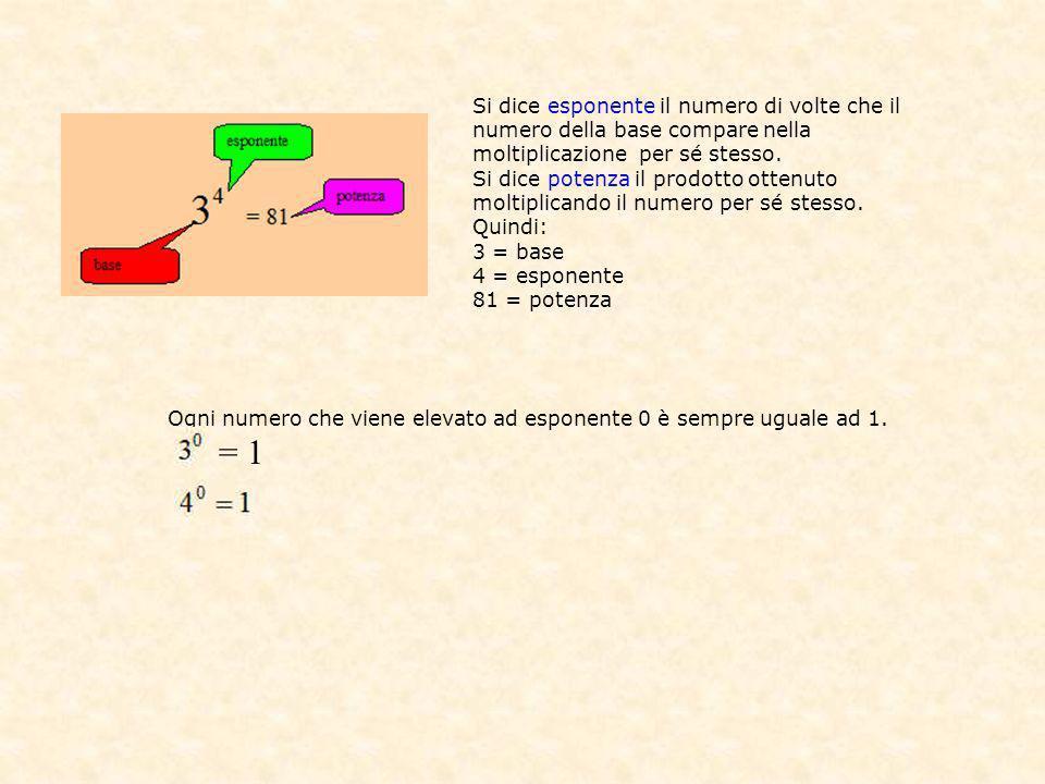 Si dice esponente il numero di volte che il numero della base compare nella moltiplicazione per sé stesso. Si dice potenza il prodotto ottenuto moltip