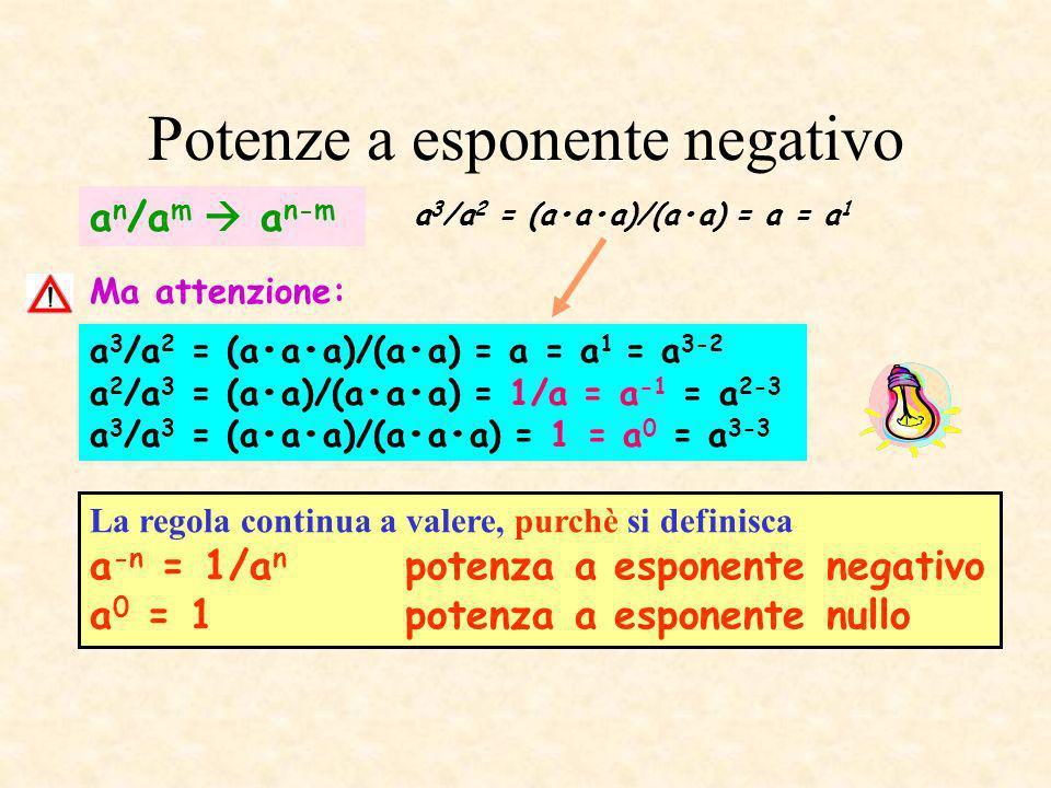 Potenze a esponente negativo Ma attenzione: a 3 /a 2 = (aaa)/(aa) = a = a 1 = a 3-2 a 2 /a 3 = (aa)/(aaa) = 1/a = a -1 = a 2-3 a 3 /a 3 = (aaa)/(aaa)