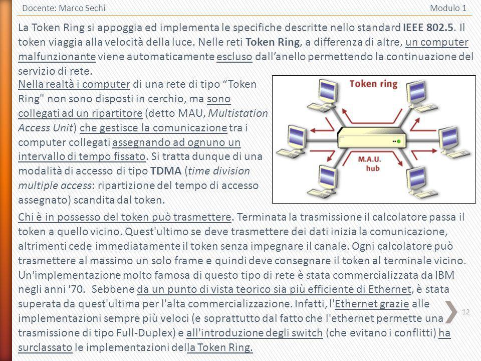 12 Docente: Marco Sechi Modulo 1 La Token Ring si appoggia ed implementa le specifiche descritte nello standard IEEE 802.5. Il token viaggia alla velo
