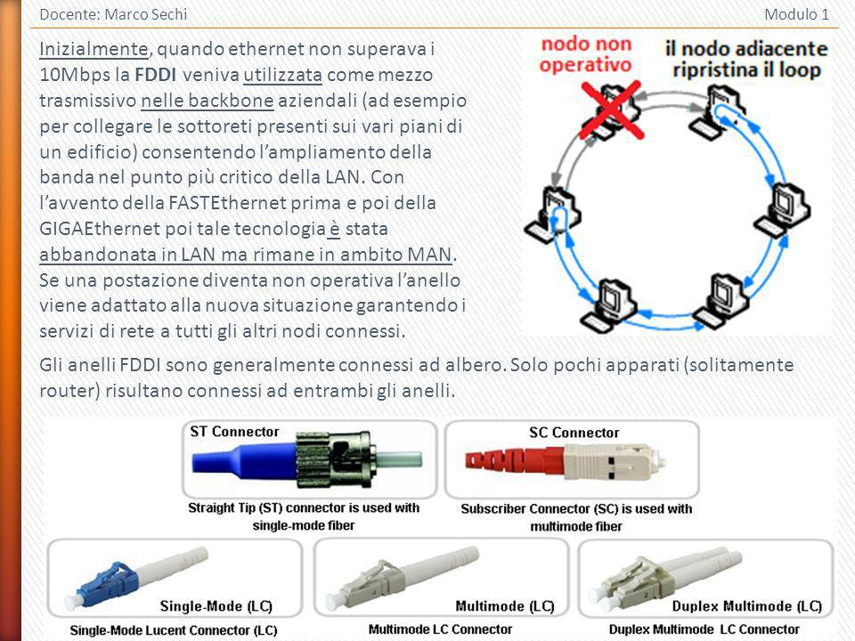 14 Docente: Marco Sechi Modulo 1 Gli anelli FDDI sono generalmente connessi ad albero. Solo pochi apparati (solitamente router) risultano connessi ad