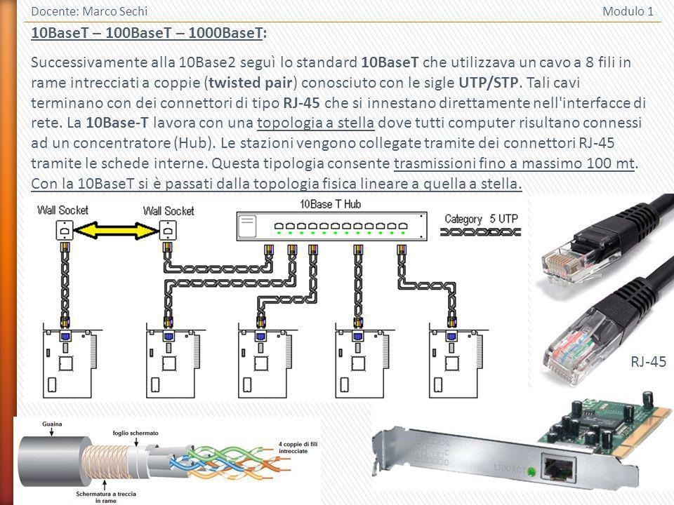 19 Docente: Marco Sechi Modulo 1 10BaseT – 100BaseT – 1000BaseT: Successivamente alla 10Base2 seguì lo standard 10BaseT che utilizzava un cavo a 8 fili in rame intrecciati a coppie (twisted pair) conosciuto con le sigle UTP/STP.
