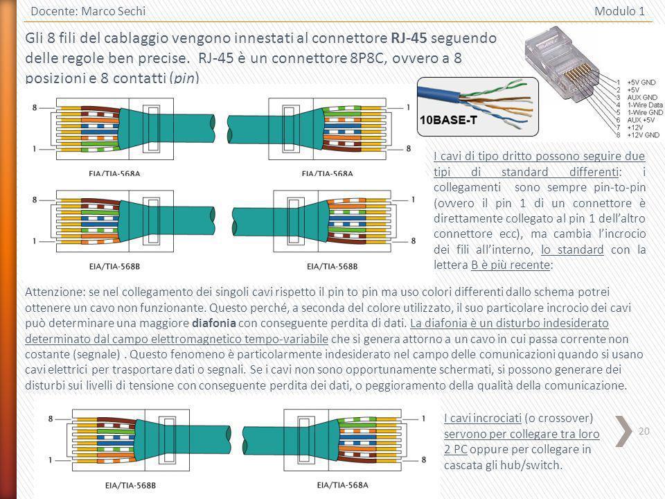 20 Docente: Marco Sechi Modulo 1 Gli 8 fili del cablaggio vengono innestati al connettore RJ-45 seguendo delle regole ben precise. RJ-45 è un connetto
