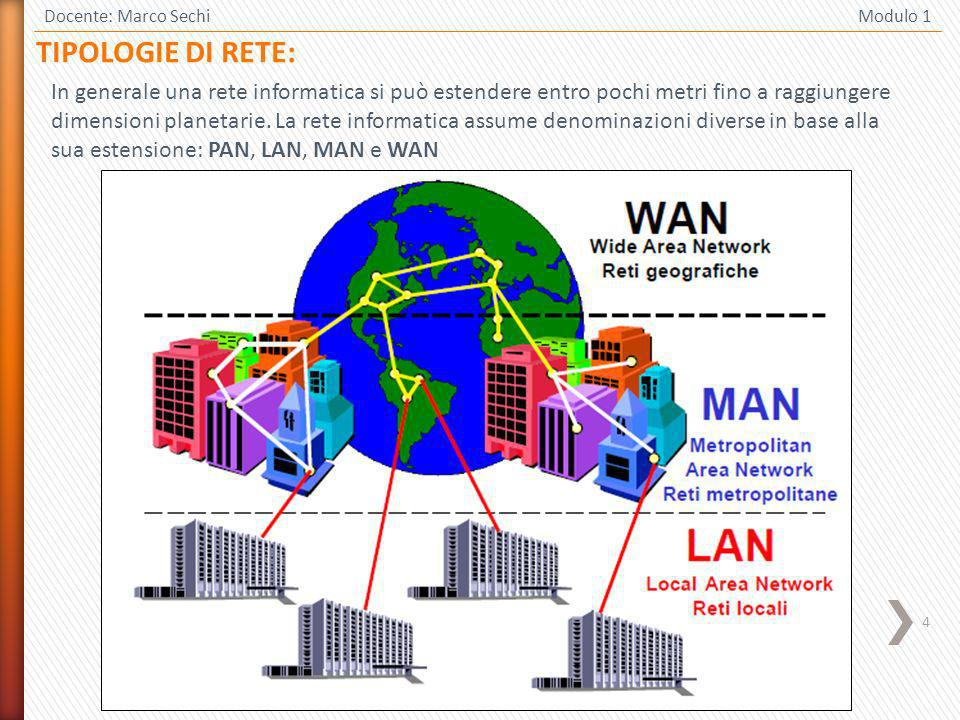 4 Docente: Marco Sechi Modulo 1 TIPOLOGIE DI RETE: In generale una rete informatica si può estendere entro pochi metri fino a raggiungere dimensioni p