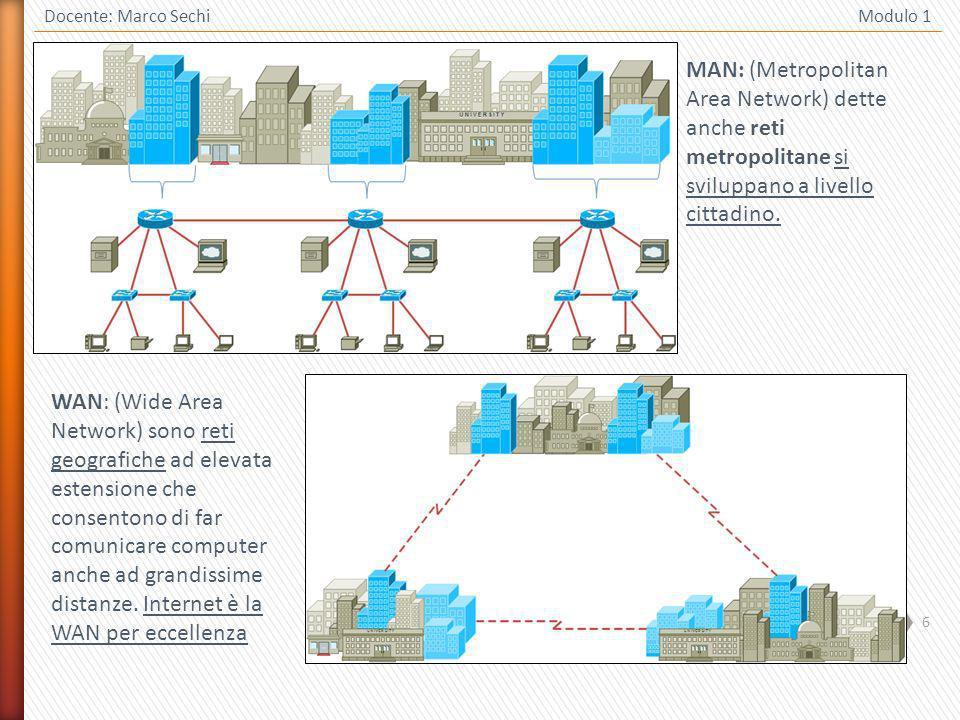 6 Docente: Marco Sechi Modulo 1 MAN: (Metropolitan Area Network) dette anche reti metropolitane si sviluppano a livello cittadino. WAN: (Wide Area Net