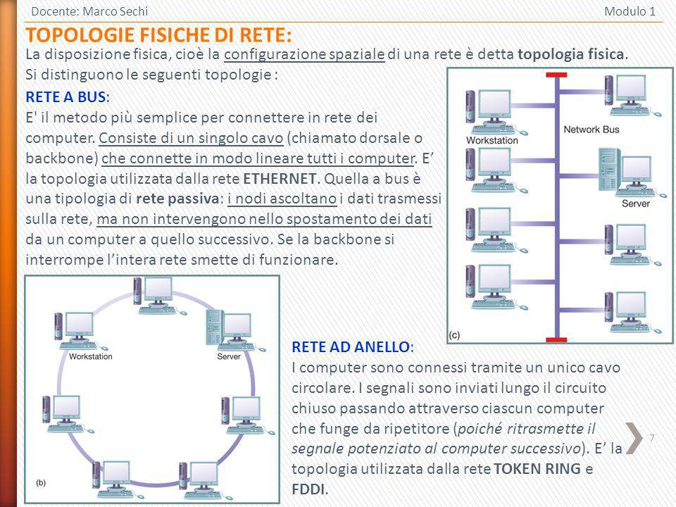 8 Docente: Marco Sechi Modulo 1 RETE A STELLA: Tutte i pc (workstations) sono connessi ad un punto centrale chiamato HUB.