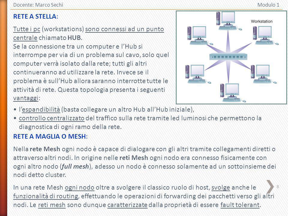 8 Docente: Marco Sechi Modulo 1 RETE A STELLA: Tutte i pc (workstations) sono connessi ad un punto centrale chiamato HUB. Se la connessione tra un com