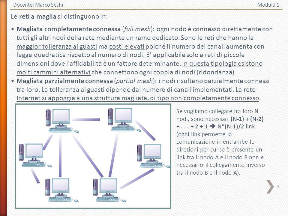 9 Docente: Marco Sechi Modulo 1 Le reti a maglia si distinguono in: Magliata completamente connessa (full mesh): ogni nodo è connesso direttamente con