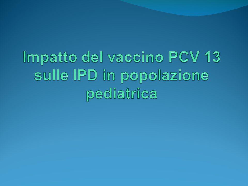 Impatto di PCV13 sulla IPD – Alaska (USA) Bruce, M, et al., ISPPD 2012.