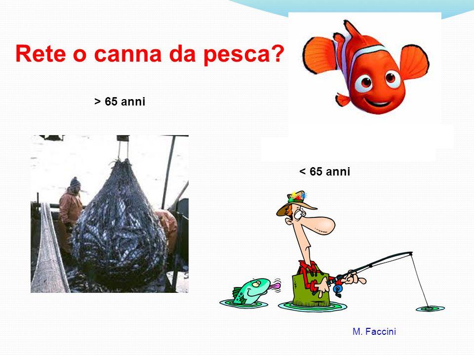 Rete o canna da pesca? > 65 anni < 65 anni M. Faccini