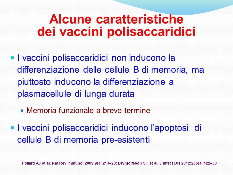 Alcune caratteristiche dei vaccini polisaccaridici I vaccini polisaccaridici non inducono la differenziazione delle cellule B di memoria, ma piuttosto