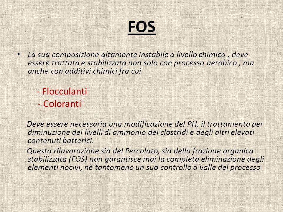 FOS La sua composizione altamente instabile a livello chimico, deve essere trattata e stabilizzata non solo con processo aerobico, ma anche con additi