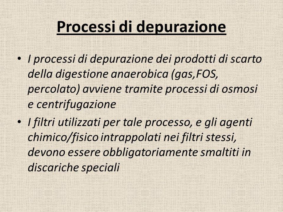 Processi di depurazione I processi di depurazione dei prodotti di scarto della digestione anaerobica (gas,FOS, percolato) avviene tramite processi di