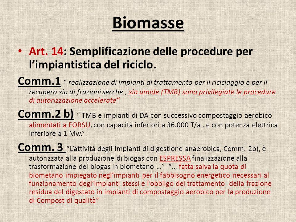 Biomasse Art. 14: Semplificazione delle procedure per limpiantistica del riciclo. Comm.1 realizzazione di impianti di trattamento per il riciclaggio e