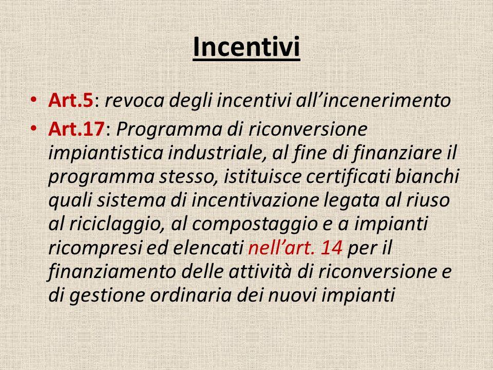 Incentivi Art.5: revoca degli incentivi allincenerimento Art.17: Programma di riconversione impiantistica industriale, al fine di finanziare il progra