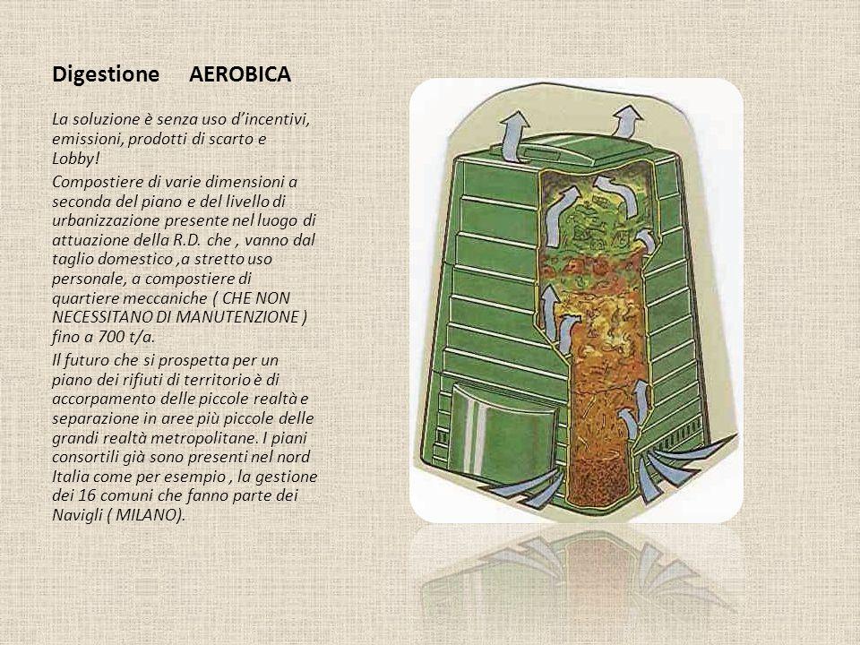 Digestione AEROBICA La soluzione è senza uso dincentivi, emissioni, prodotti di scarto e Lobby! Compostiere di varie dimensioni a seconda del piano e
