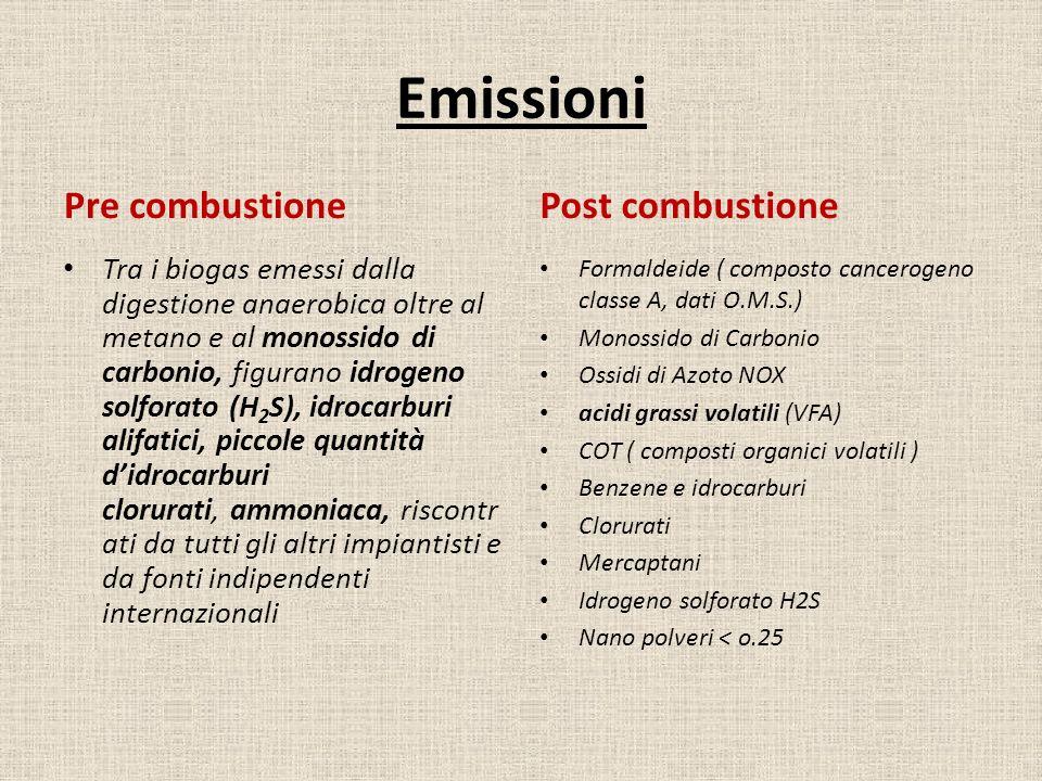 Emissioni Pre combustione Tra i biogas emessi dalla digestione anaerobica oltre al metano e al monossido di carbonio, figurano idrogeno solforato (H 2