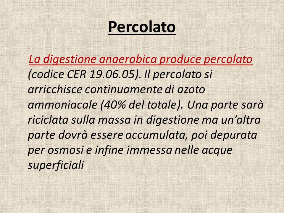 Percolato La digestione anaerobica produce percolato (codice CER 19.06.05). Il percolato si arricchisce continuamente di azoto ammoniacale (40% del to