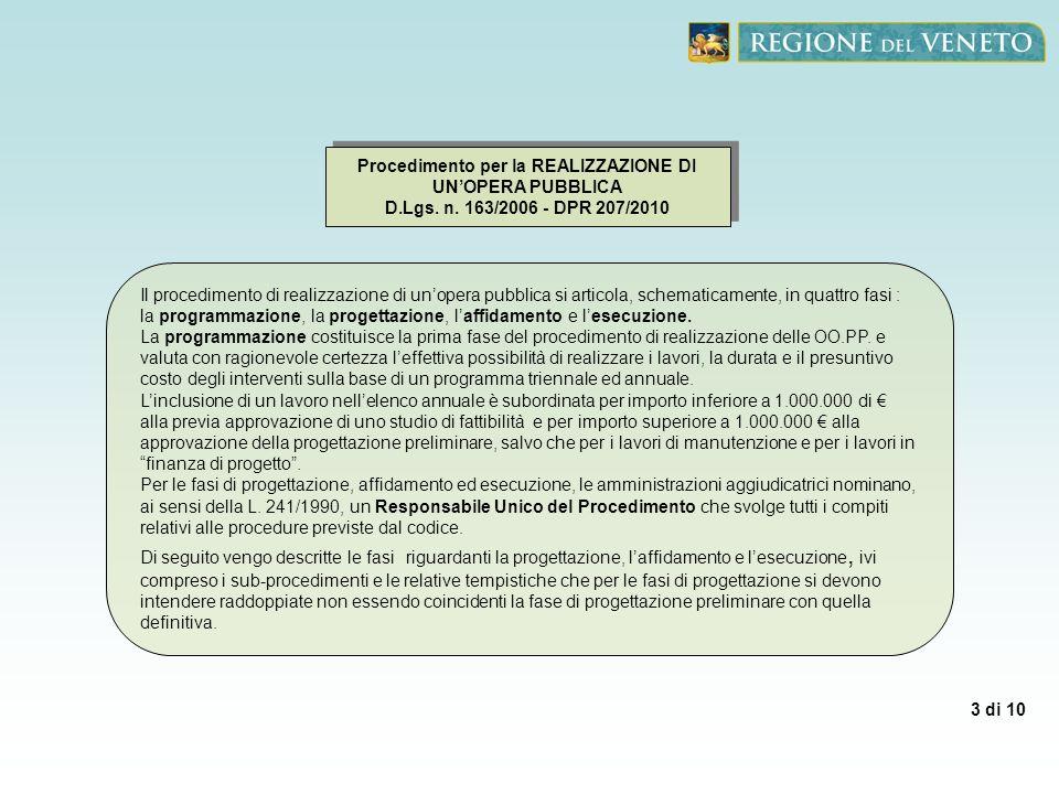 3 di 10 Procedimento per la REALIZZAZIONE DI UNOPERA PUBBLICA D.Lgs. n. 163/2006 - DPR 207/2010 Procedimento per la REALIZZAZIONE DI UNOPERA PUBBLICA