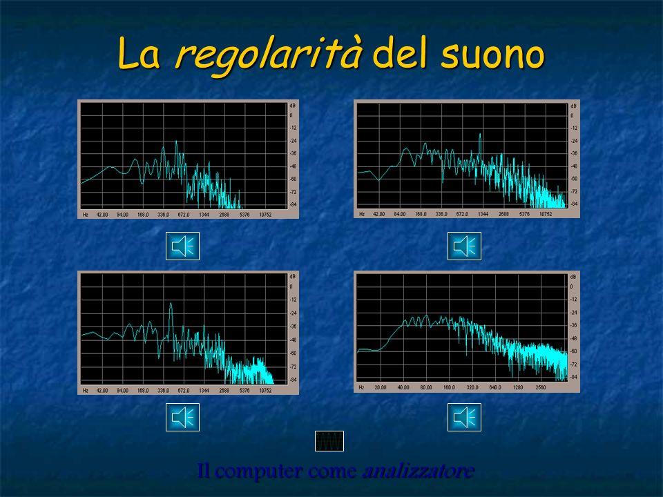 Sovrapposizione di suoni puri ed analisi di frequenze (Fourier) Fourier