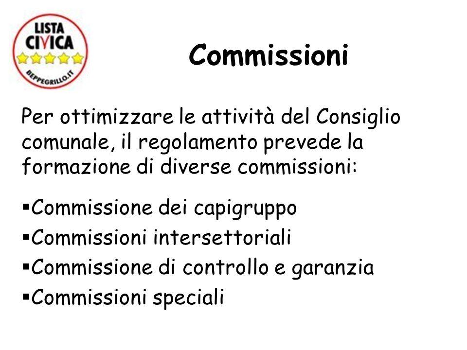 Commissioni Per ottimizzare le attività del Consiglio comunale, il regolamento prevede la formazione di diverse commissioni: Commissione dei capigrupp