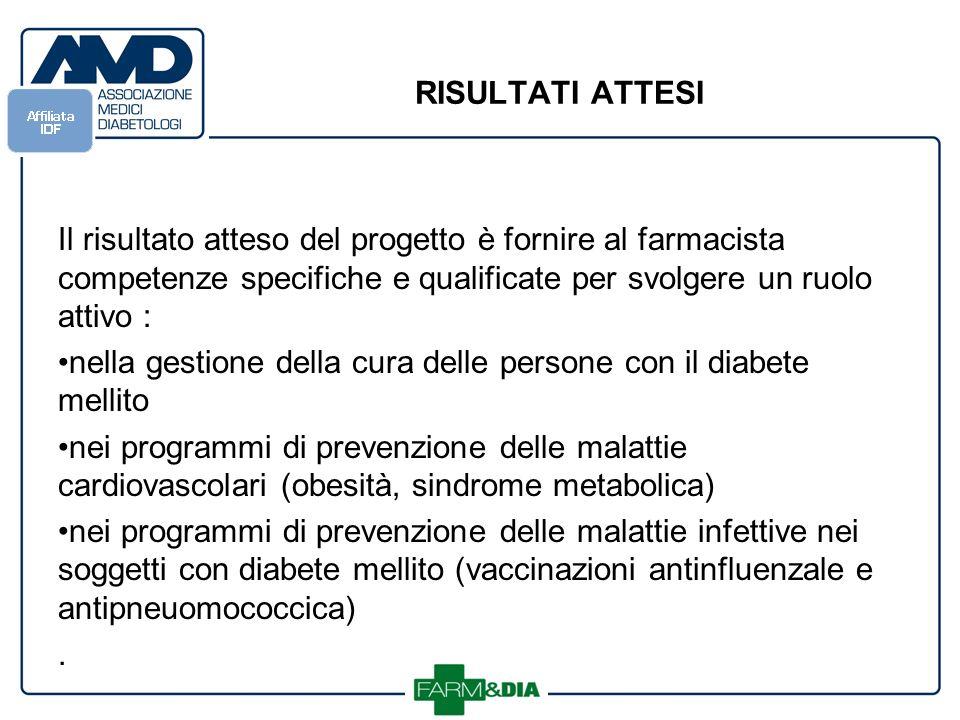 RISULTATI ATTESI Il risultato atteso del progetto è fornire al farmacista competenze specifiche e qualificate per svolgere un ruolo attivo : nella gestione della cura delle persone con il diabete mellito nei programmi di prevenzione delle malattie cardiovascolari (obesità, sindrome metabolica) nei programmi di prevenzione delle malattie infettive nei soggetti con diabete mellito (vaccinazioni antinfluenzale e antipneuomococcica).